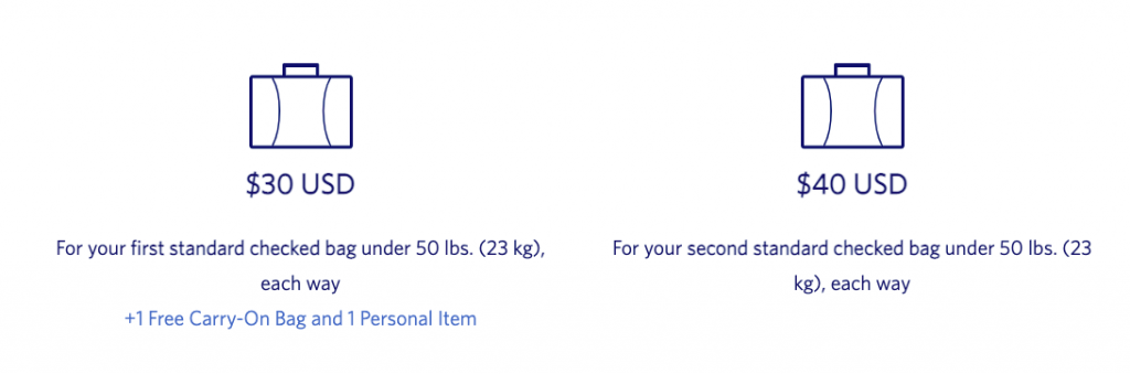 delta airlines baggage dimensions